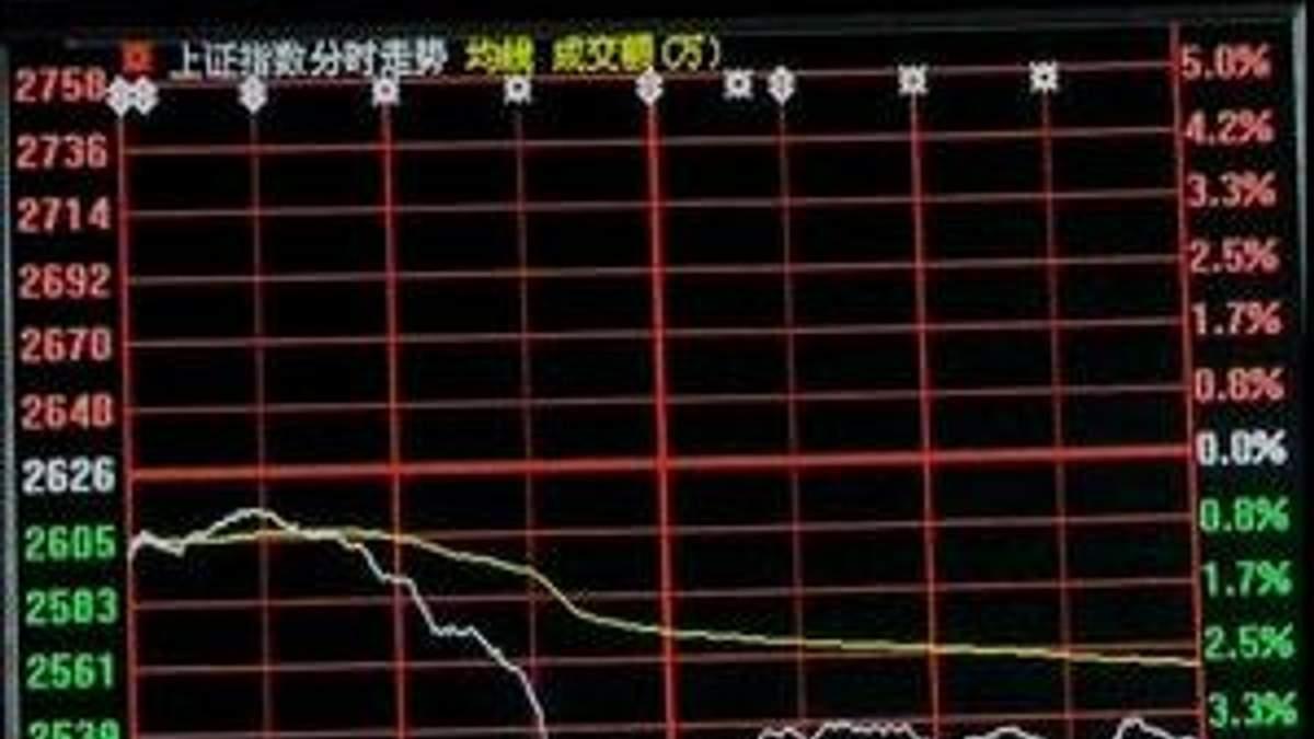 У КНР розробили програму, спрямовану на розвиток Шанхаю