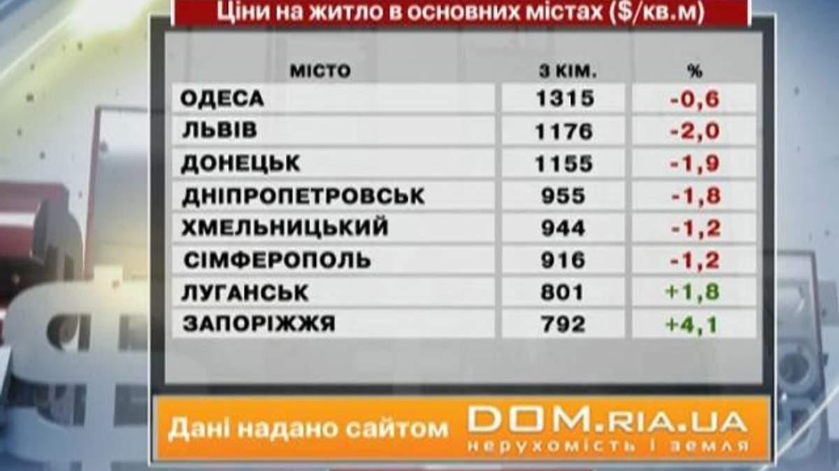Ціни на житло в основних містах України - 13 жовтня 2012 - Телеканал новин 24