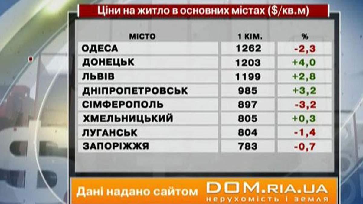 Ціни на нерухомість в основних містах України - 20 жовтня 2012 - Телеканал новин 24