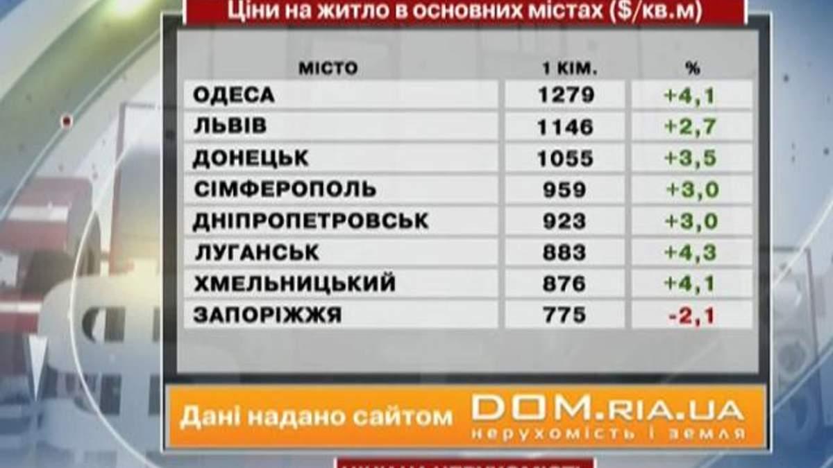 Ціни на житло в основних містах України - 12 січня 2013 - Телеканал новин 24