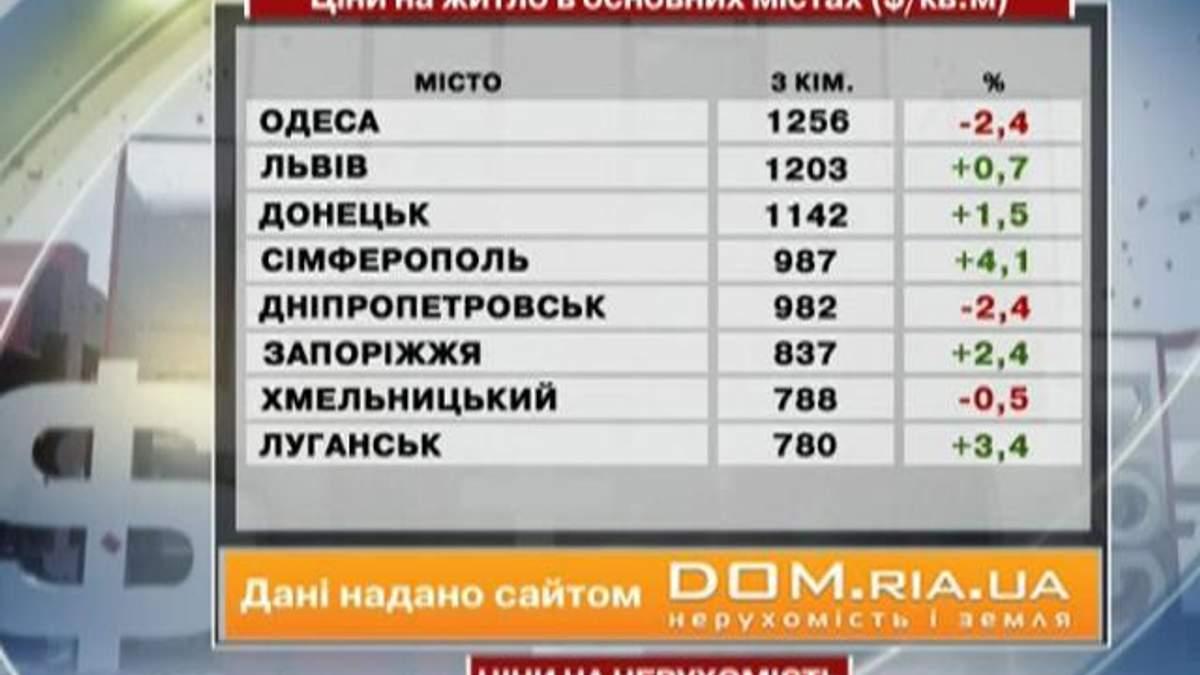 Ціни на нерухомість в основних містах України - 26 січня 2013 - Телеканал новин 24