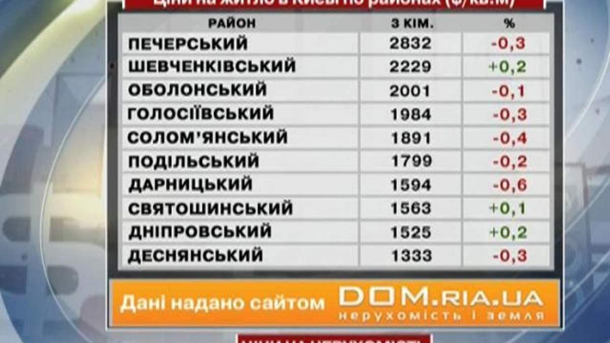 Ціни на житло в Києві - 1 червня 2013 - Телеканал новин 24