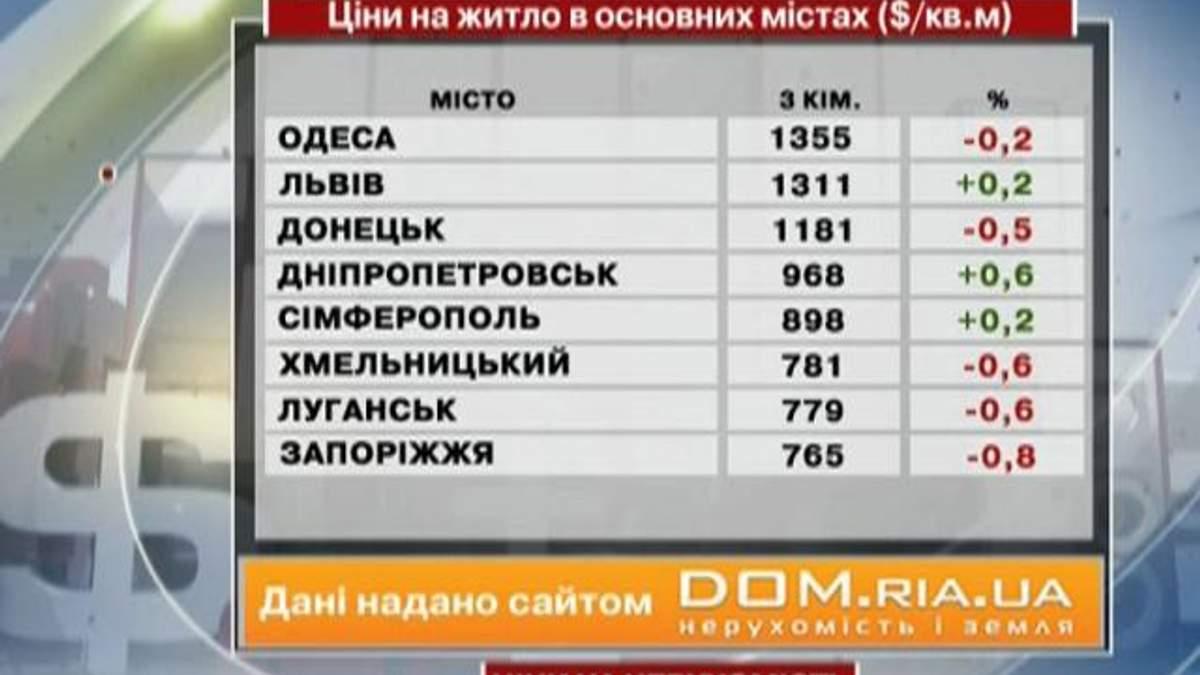 Ціни на житло в основних містах України - 1 червня 2013 - Телеканал новин 24