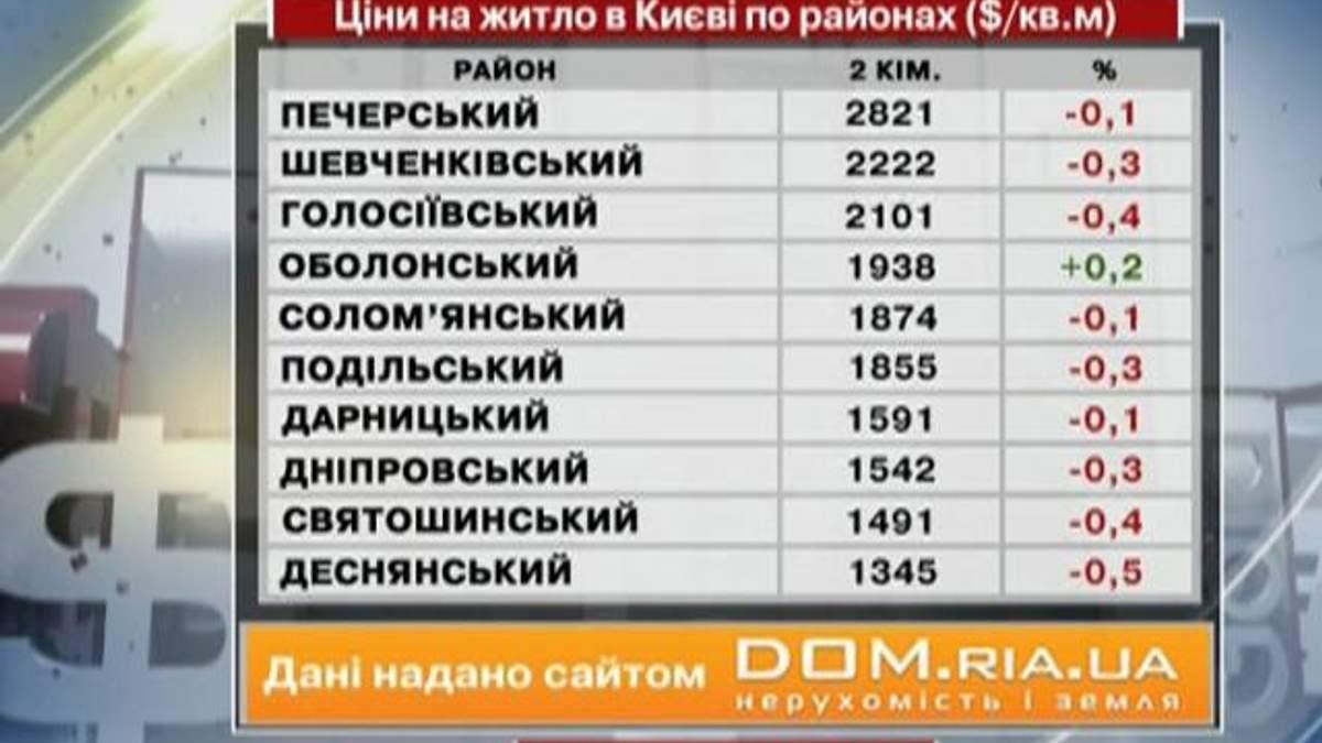Ціни на житло в Києві - 15 червня 2013 - Телеканал новин 24