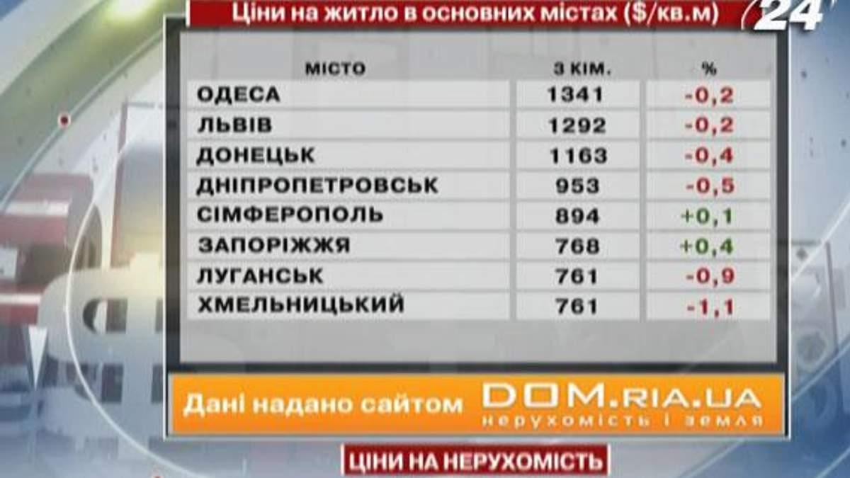 Ціни на нерухомість в основних містах України - 22 червня 2013 - Телеканал новин 24