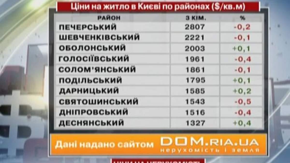 Ціни на нерухомість у Києві - 22 червня 2013 - Телеканал новин 24