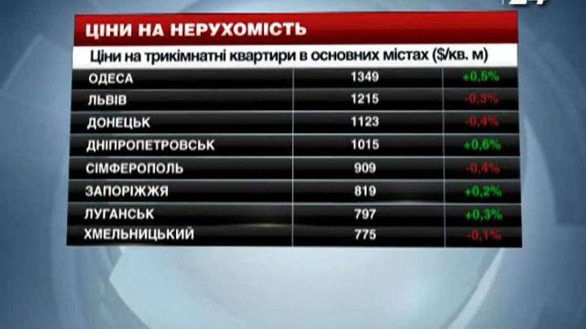 Ціни на нерухомість в містах України - 28 грудня 2013 - Телеканал новин 24