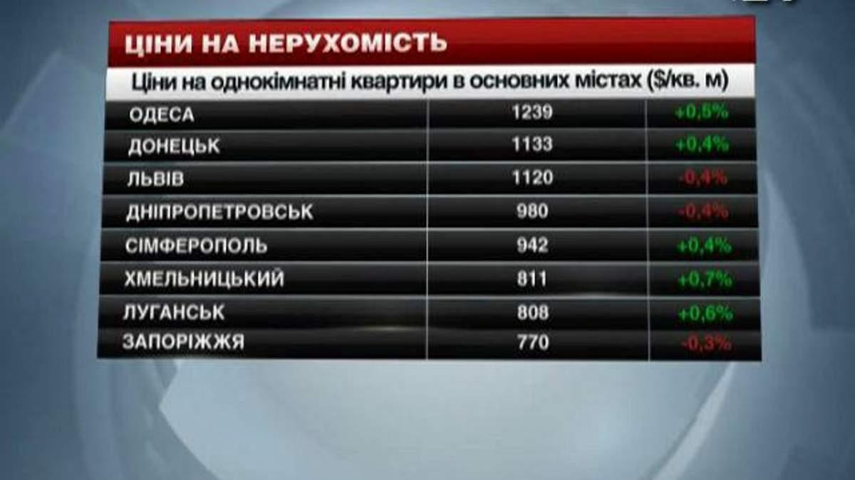 Цены на недвижимость в городах Украины - 11 января 2014 - Телеканал новин 24