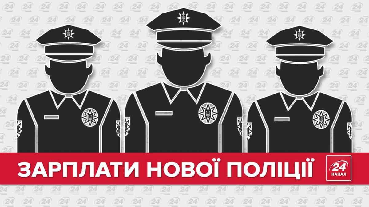 Скільки заробляє нова поліція (Інфографіка)
