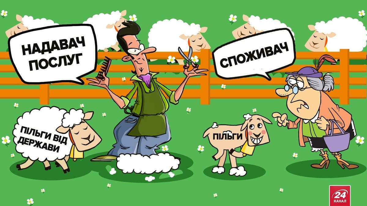 Монетизація пільг: що про це треба знати кожному українцеві
