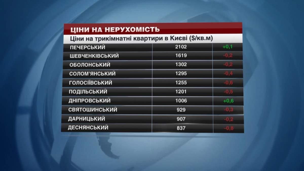 У Києві дешевшає нерухомість