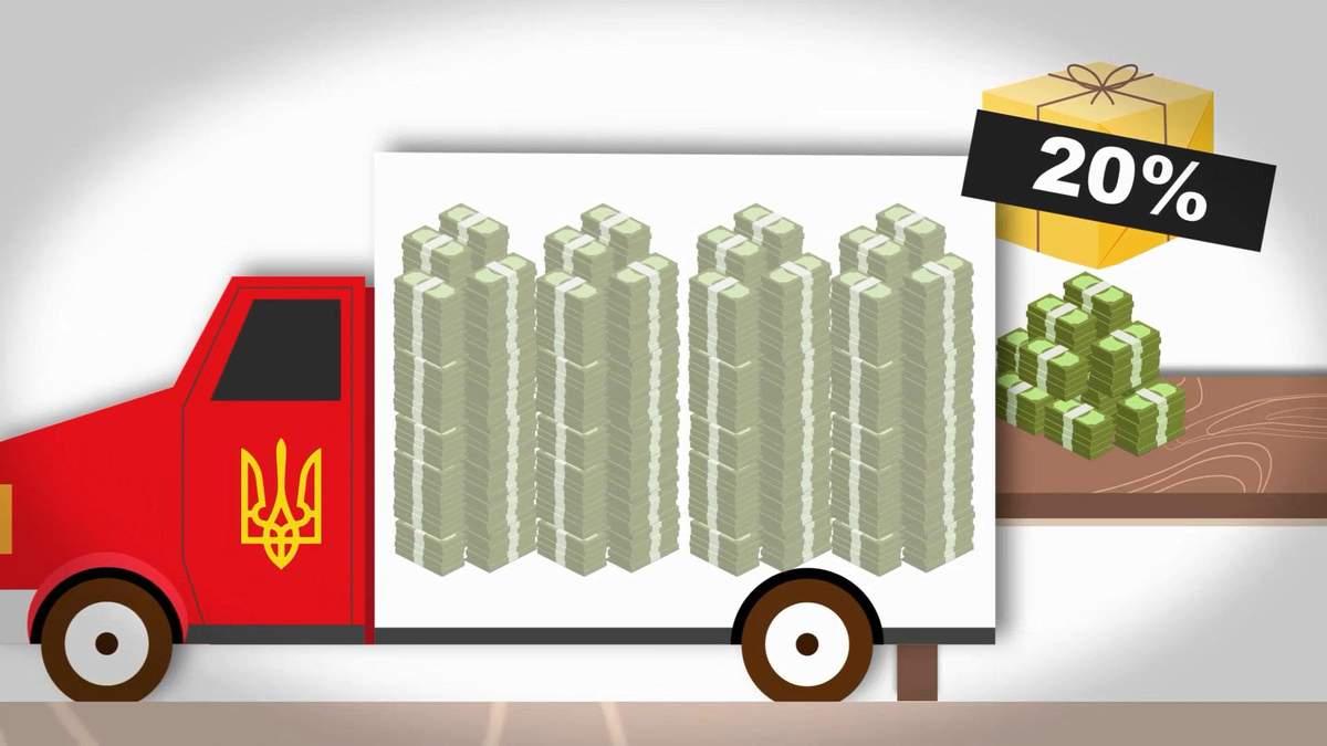 Сколько денег заробитчане перевели в Украину: невероятная сумма