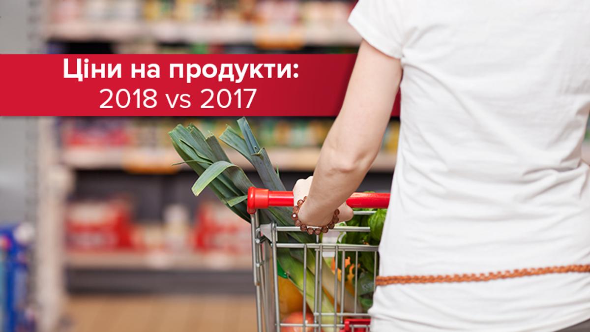 Деякі продукти за рік подорожчали вдвічі: вражаючі цифри