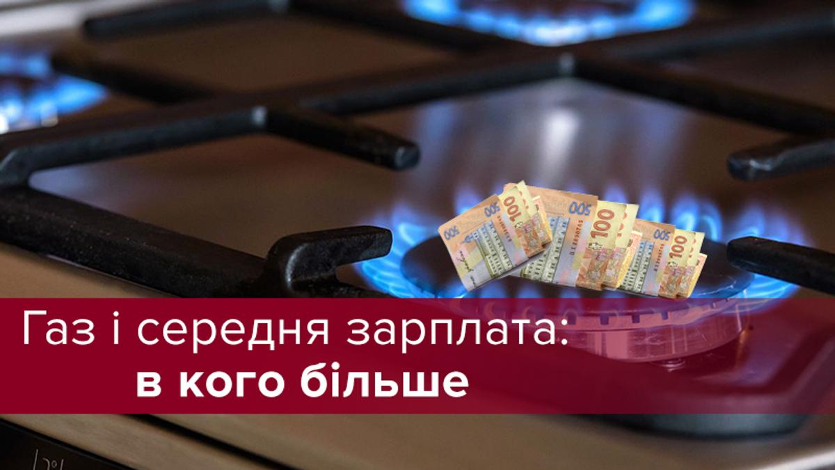Ціна на газ 2018 в Україні та сусідів: тарифи на газ - інфографіка