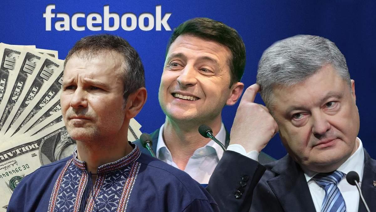 Политическая реклама партий в Facebook: кто заплатил больше всех