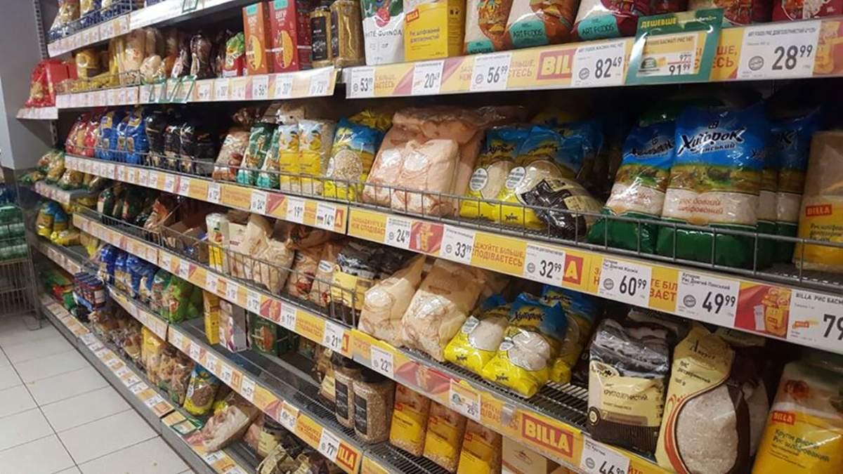 Реестр розничных цен на товары первой необходимости 2020