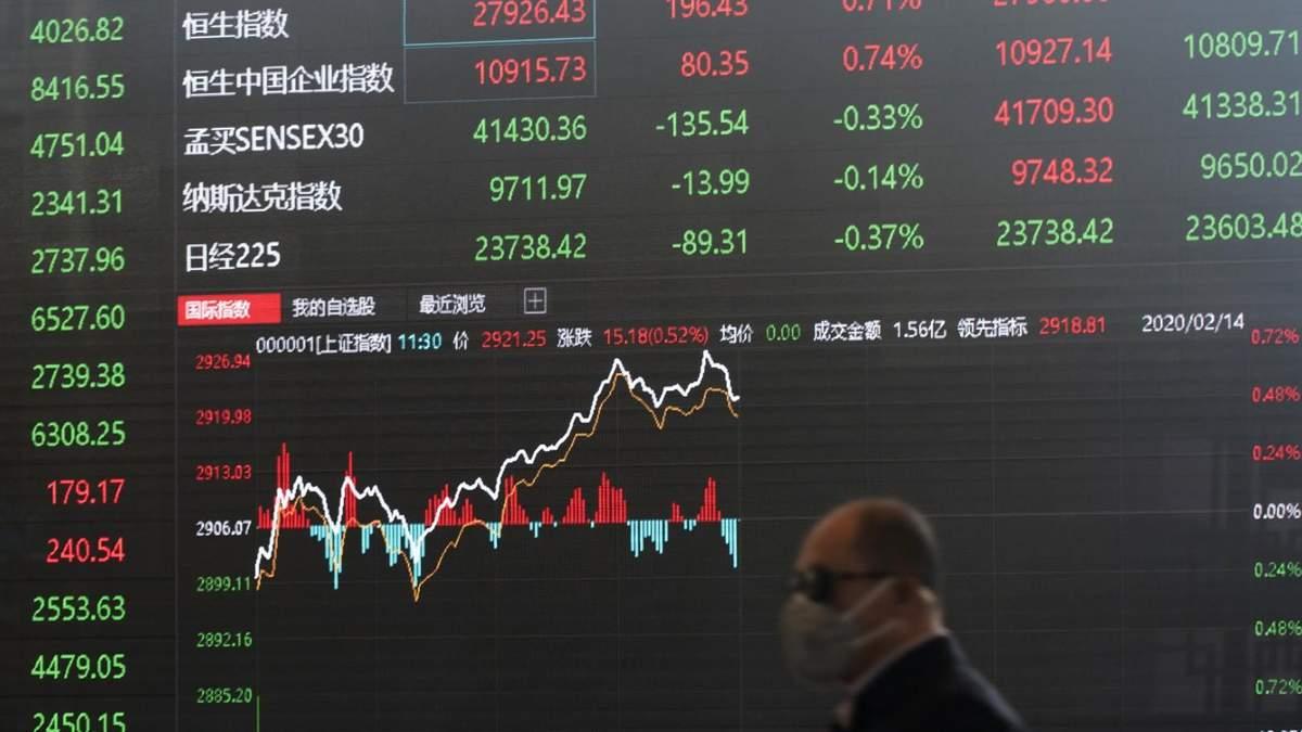 Акції китайських компаній ростуть 8 днів підряд: причини