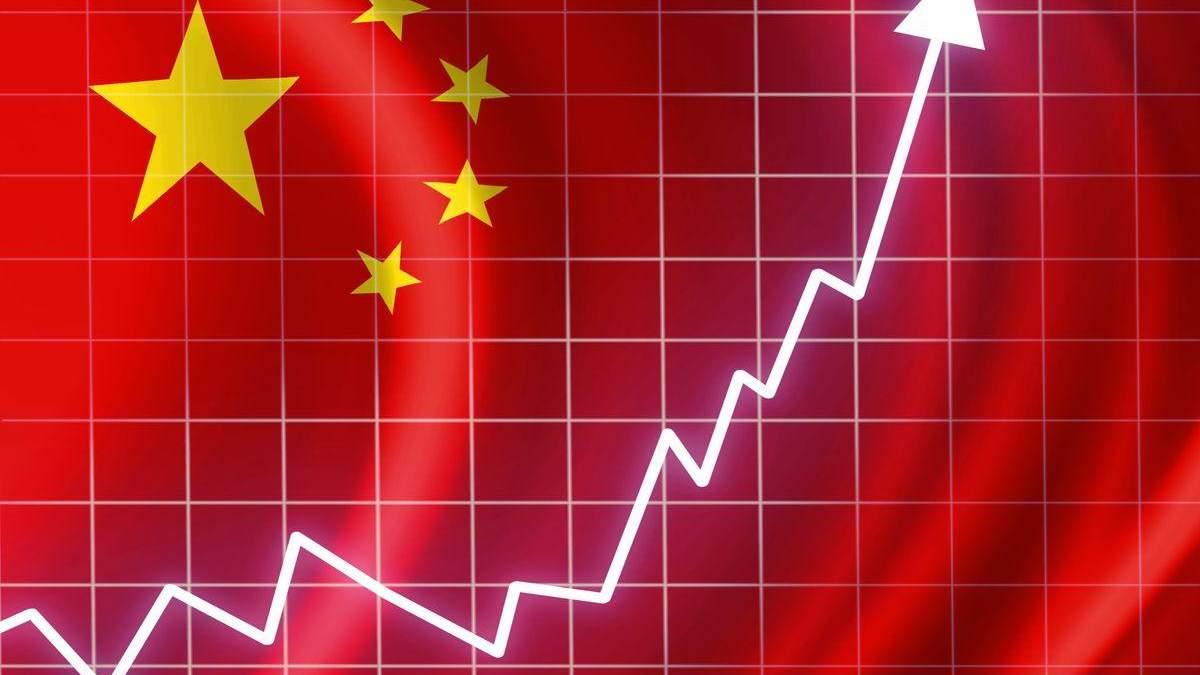 Стрімкий ріст експорту Китаю у 2021 році