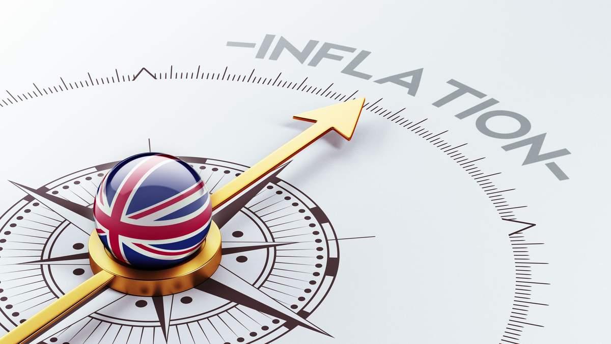 Інфляційні показники Великої Британії у квітні 2021 року