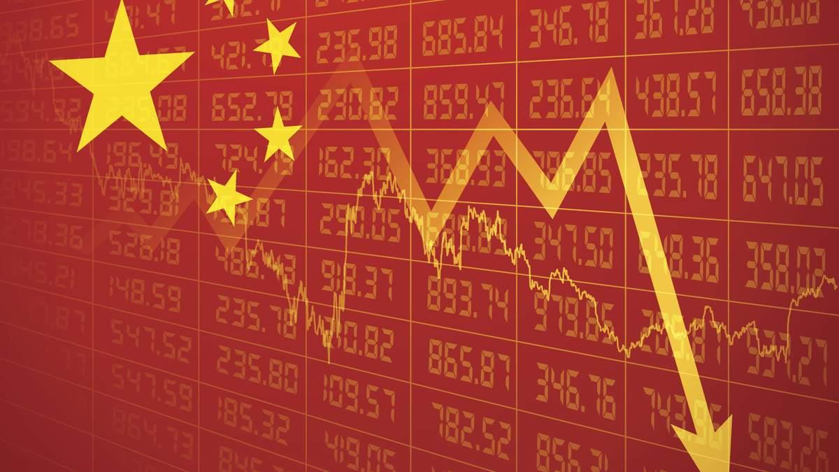 ВВП Китаю у ІІ кварталі 2021 року